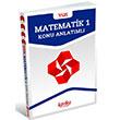 YGS Matematik-1 Konu Anlat�m K�rfez Yay�nlar�