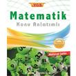 YGS Matematik Konu Anlartımlı Palme Yayınları